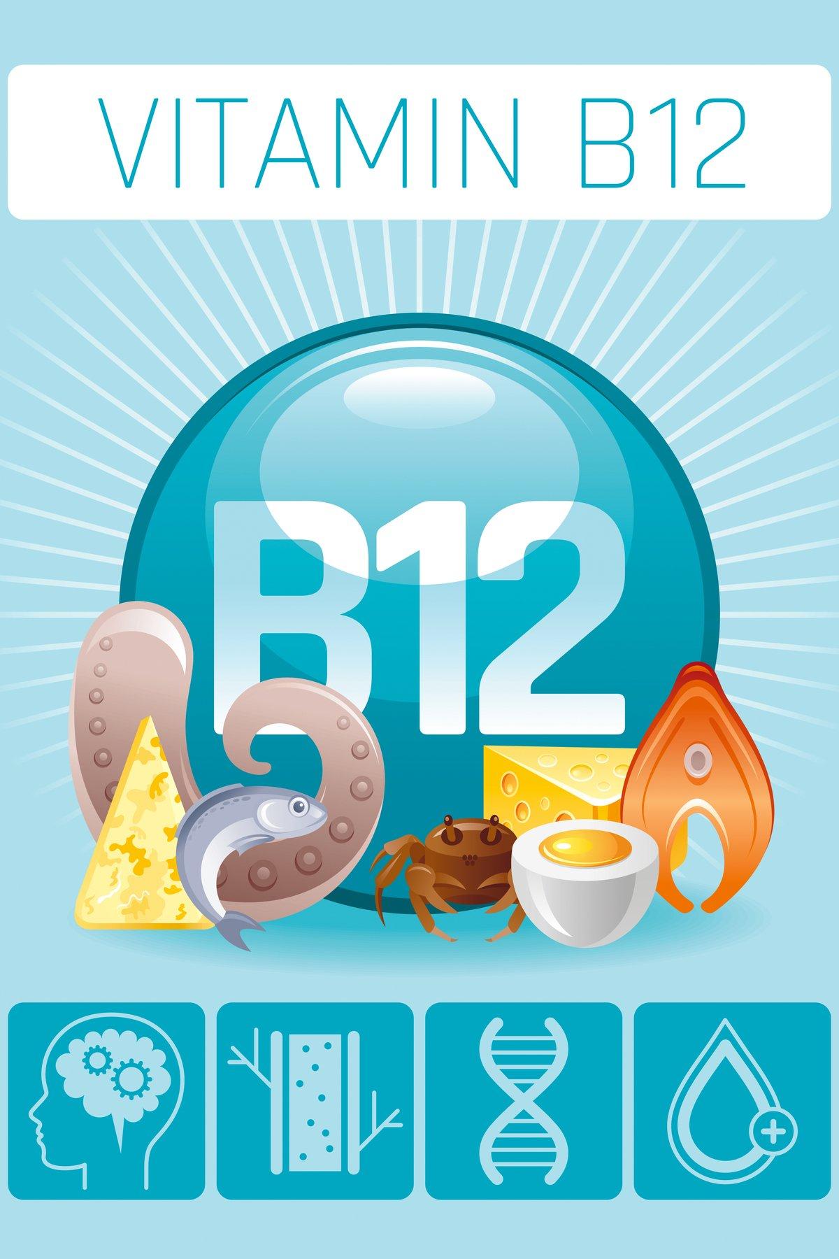 b12 b6 pierdere în greutate