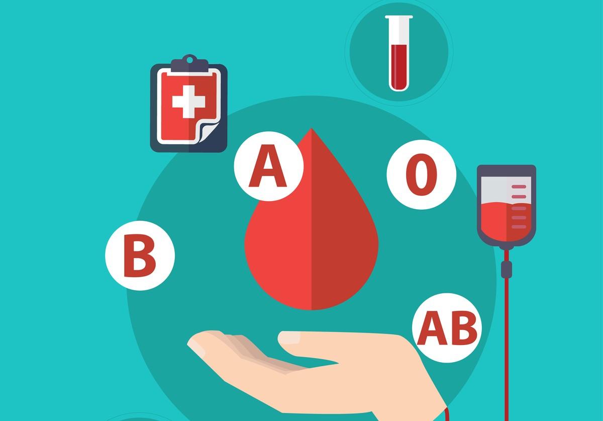 Grupe sanguine și importanța cunoașterii regulilor de incompatibilitate